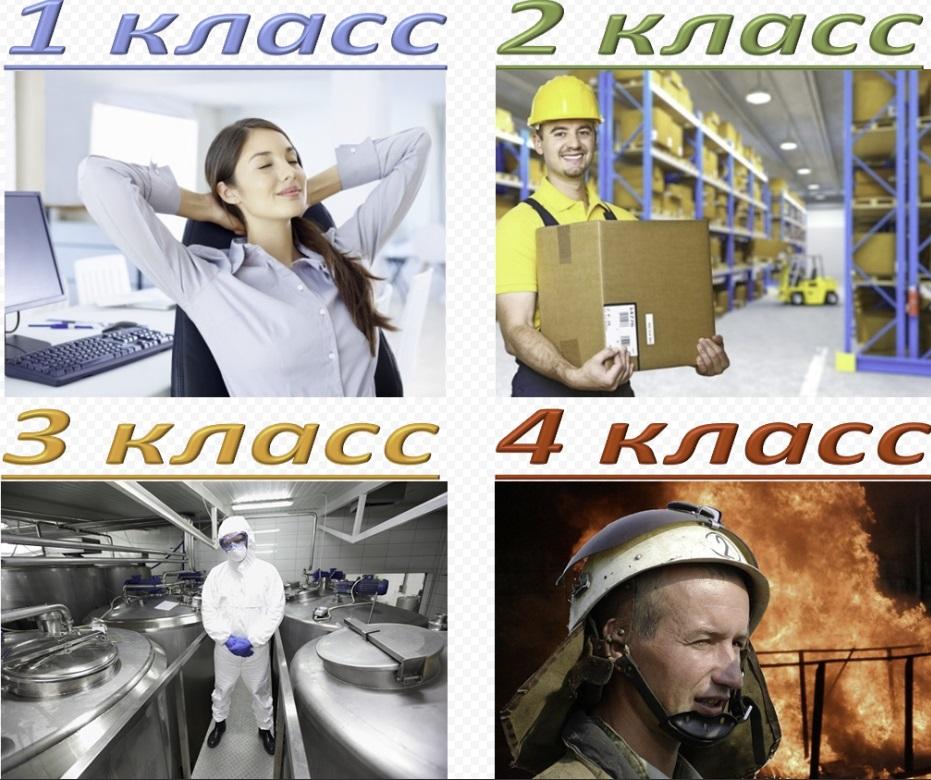 СОУТ рабочих мест Казань